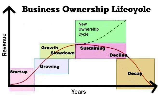Business-Cycle-Graphic